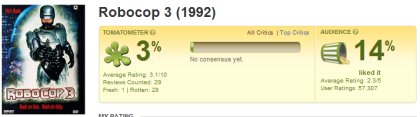 I wasn't kidding about the 3% rating.