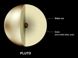 Whoops! Wrong Pluto!