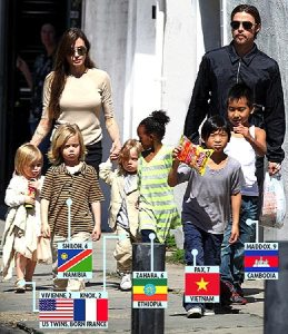 The United Nations family of Angelina Jolie