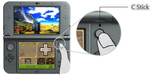 The C-Stick feature is one of the selling points of the New Nintendo 3DS.