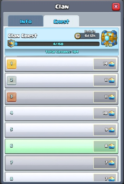 clan-chest-tally