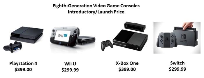launch-price-comparison