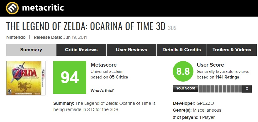 Ocarina of Time – The Zelda Game That's Loved by the Critics