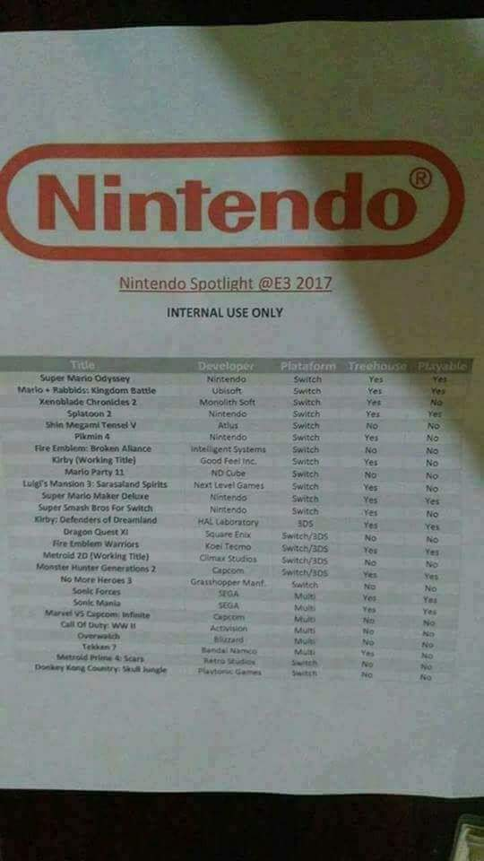 Fact Or Fiction The Nintendo E3 2017 Leak List 3rd World Geeks