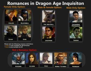 Best romance options dragon age inquisition